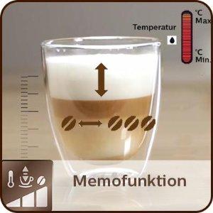 Kaffeevollautomat Temperatur Test